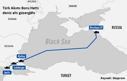 Rusya`dan Yunanistan`a Türk Akımı desteği