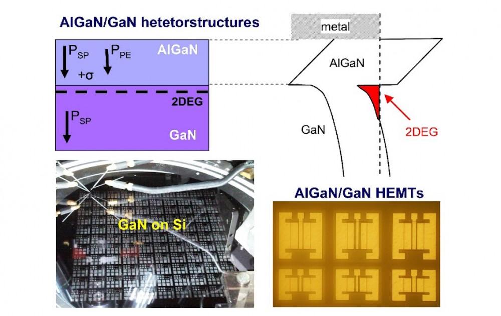 Enerjinin geleceği Galyum Nitrat ile şekillenecek