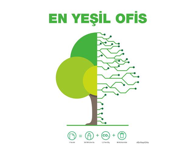 EBYS ile bir orman oluşturacak kadar ağaç kurtarıldı