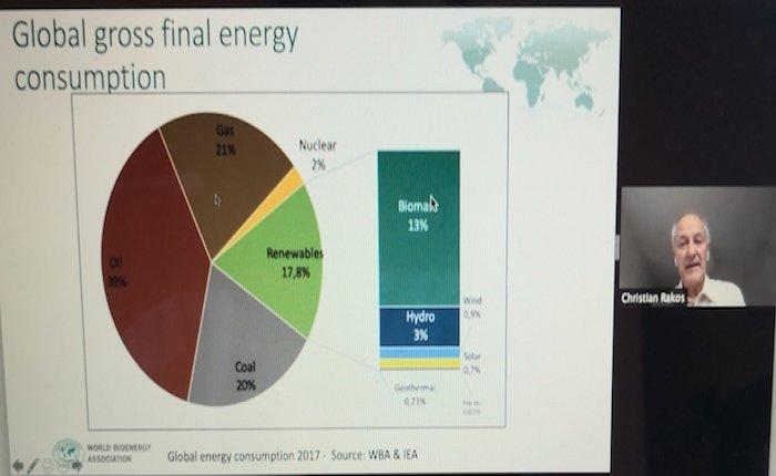 WBA Başkanından biyoenerjinin geliştirilmesi için öneriler