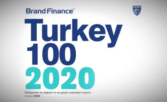 Enerjisa Brand Finance Turkey 100 listesinde sektörün lideri oldu