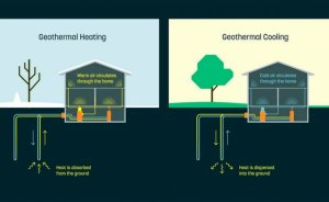 Google'dan jeotermale yatırım