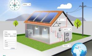 Güneşten ne kadar elektrik üretileceği hesaplanabilecek