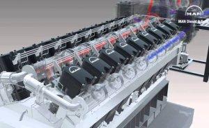 MAN Energy Bangladeş'te iki elektrik santraline motor sağlayacak
