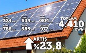 Lisanssız güneş elektriği üretimi yüzde 24 arttı