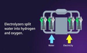 Siemens Energy ve Air Liquide yeşil hidrojen üretecek