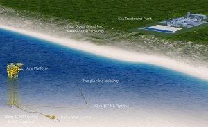 Romanya açık deniz platformu Ana'nın kurulumunu tamamladı
