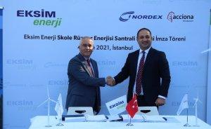 Eksim, Ukrayna'da 67.2 MW'lik RES kuracak, türbinler Nordex'ten
