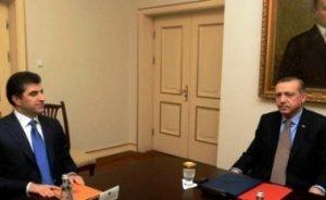 Türkiye- Irak enerji anlaşmaları ve kapsamı
