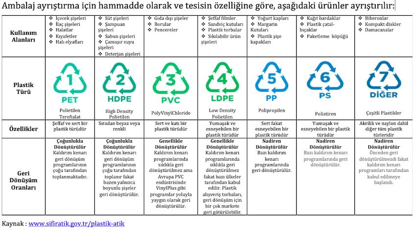 plastik-cop-nereye-osman-turkmen.png